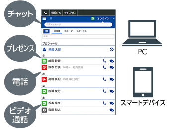 UC100 for Web 画面