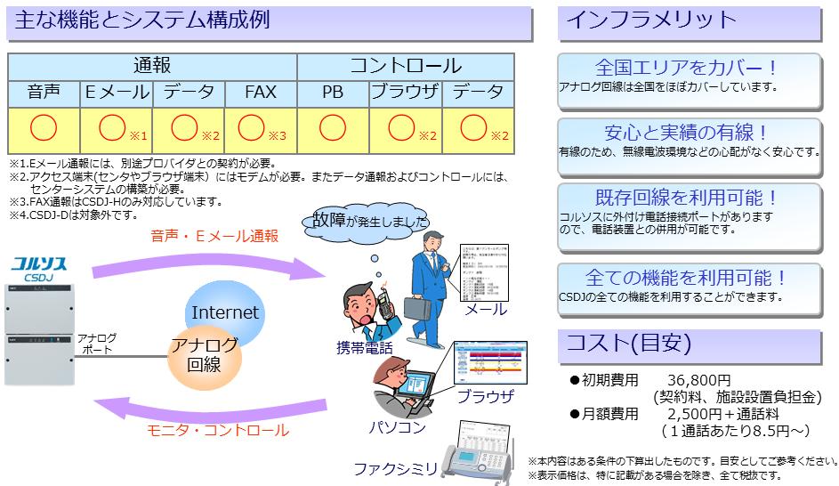 システム構成例 : コルソス CSDJ...